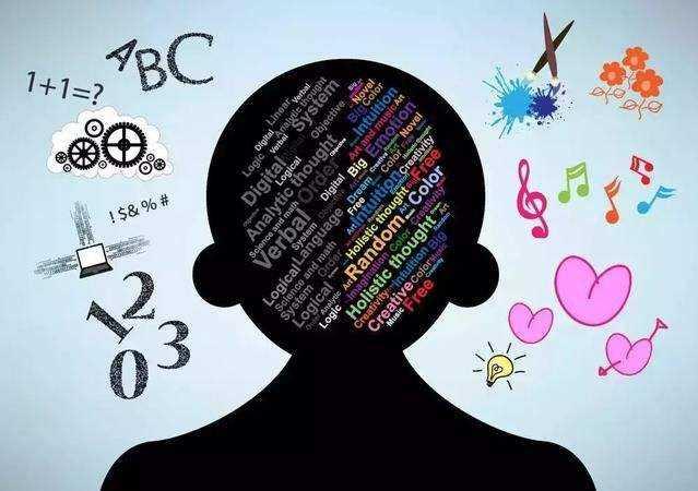 学习新技能时,大脑在如何发生改变?