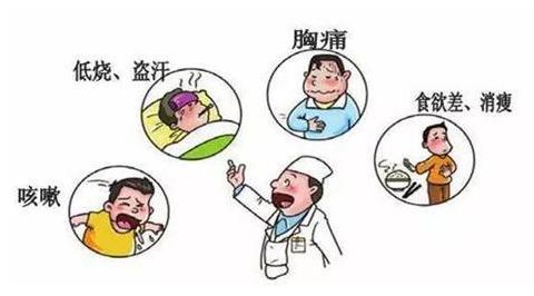 肺结核的原因是什么?肺结核潜伏期有多久?