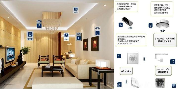 智能住宅啥意思 未来住宅会有哪些黑科技出现