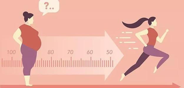运动减肥要多久能见效果?控制饮食坚持锻炼