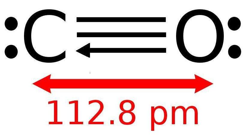安全教育:一氧化碳的危害到底有多大?