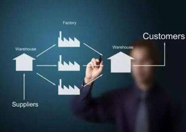 企业是通过构建完善的商业模式实现社会价值 简述分享商业模式的构建