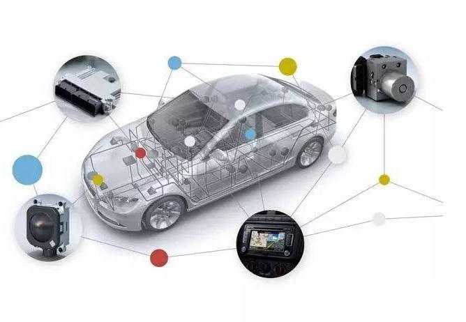 智能网联汽车发展需要新的法律规则 智能网联汽车法律法规发展路线图