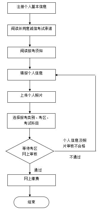 2021上半年北京中小学教师资格考试考试报名 笔试考试将于3月13日举行