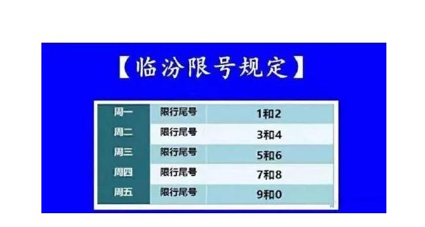 快讯!2021新年临汾市汽车限行制度、限行时间、限行区域最新资讯