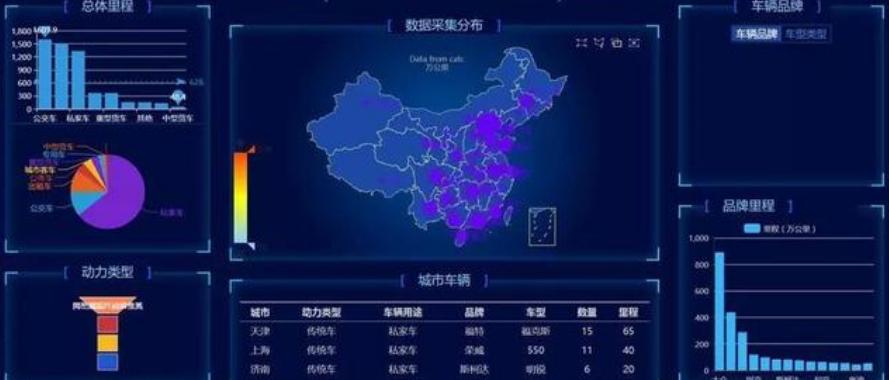 中国汽车行驶工况即将发布 NEDC时代落幕