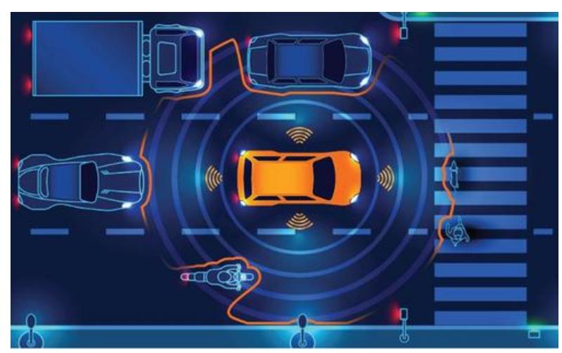 CIS价值量成倍增长 自动驾驶成为新的催化