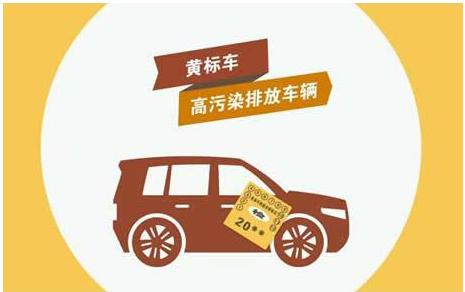 玉林市2021年城区实施黄标车限行的通告汽车限行、限行制度、限行范围最新告示