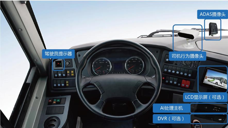 推行出强制性规范 营运货车强制推行车内外视频监控系统的必要性和可行性探讨