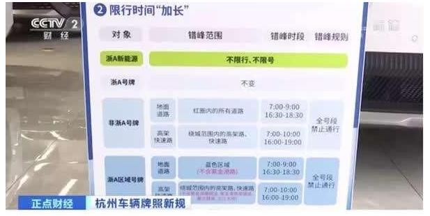 杭州市限牌限行新规实施 杭州市2021年限行限号车辆牌照新规