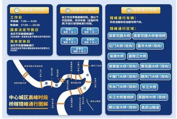 重庆市中心城区错峰限行限号制度 重庆市2021最新限行措施采用限行管控