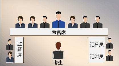 公务员考试面试基础精讲 问你怎么办和怎么看是在问什么