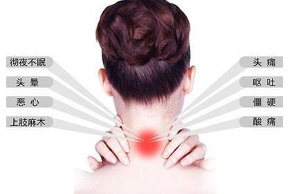 颈椎病引起的头晕恶心怎么办