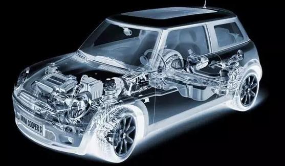 作为新时代科技产品 汽车科技的未来如何?