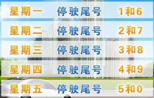 郑州市限号限行2021最新通知 郑州4月外地车牌车辆限行通知