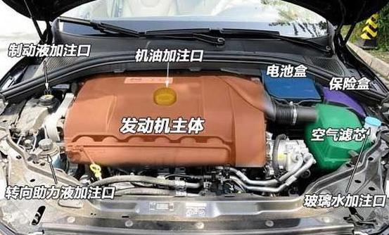 汽车保养哪些项目必须做 汽车保养有哪些项目必须做大概多少钱