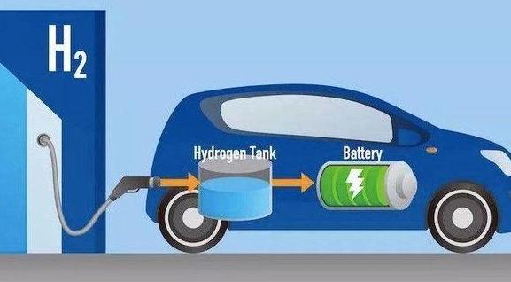 【长城汽车推出氢燃料电池】长城依托氢柠檬平台推出世界首款C级氢燃料电池SUV。