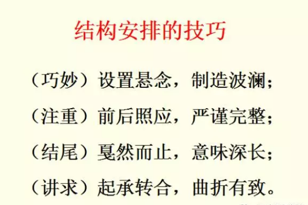 初中语文阅读理解怎么做?2021最新最有用初中语文阅读理解解题方法和技巧