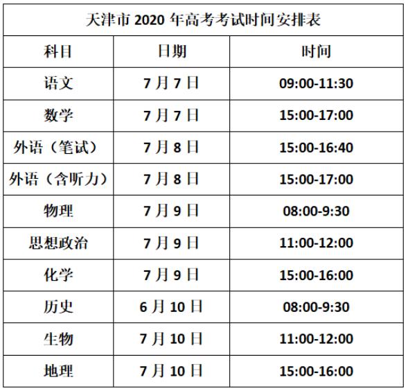 2021高考是否会延期 2021年高考要考几天