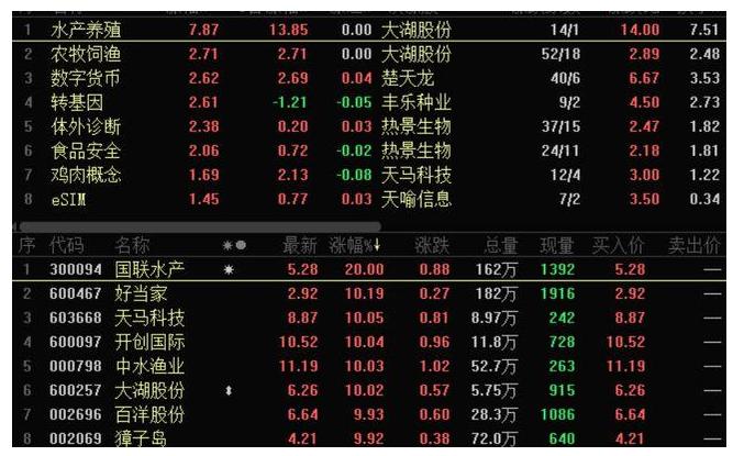 日本决定将福岛核污水排入大海,A股水产养殖板块全线飘红!
