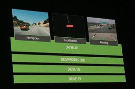 英伟达推出全新自动驾驶汽车平台 英伟达在自动驾驶领域有怎样的实力