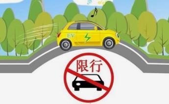 洛阳限行限号2021最新消息《关于城市区道路交通管理规定通告》的限行政策