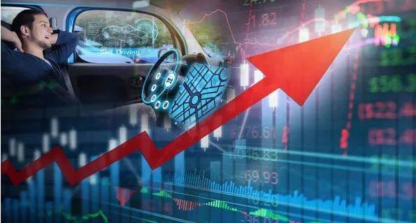 华为自动驾驶技术落地掀起概念股涨停潮 智能化前景看好