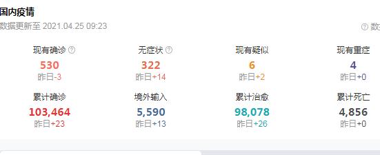 黑龙江望奎县发现1名复阳人员 黑龙江发现1名新冠复阳人员