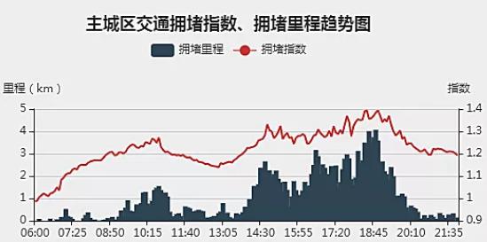 """安阳市五一限行2021最新通知 安阳交警发布2021年五一劳动节""""两公布一提示"""""""