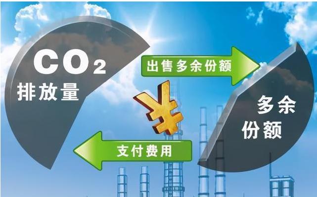 为什么全球碳排放权交易市场建设不断加快?建设全球碳排放权交易市场有什么意义?