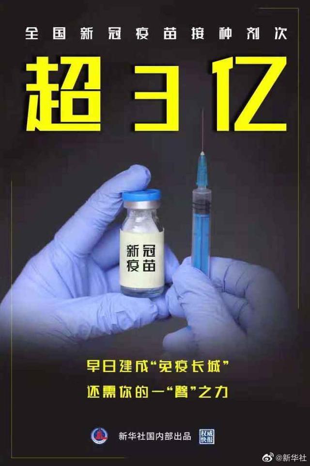 全国新冠疫苗接种超3亿剂次!世卫将国药疫苗列入紧急使用清单