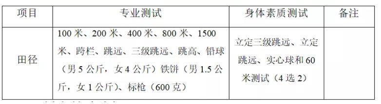 扬州中学教育集团树人学校高中部优秀运动员自主招生简章2021