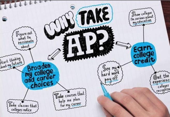 10门AP能让你进入耶鲁吗?2021年如何选择AP课程才能被名校录取?