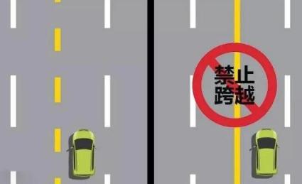 路面上的双黄、单黄、虚线、实线等黄色标线 究竟各代表什么意思?
