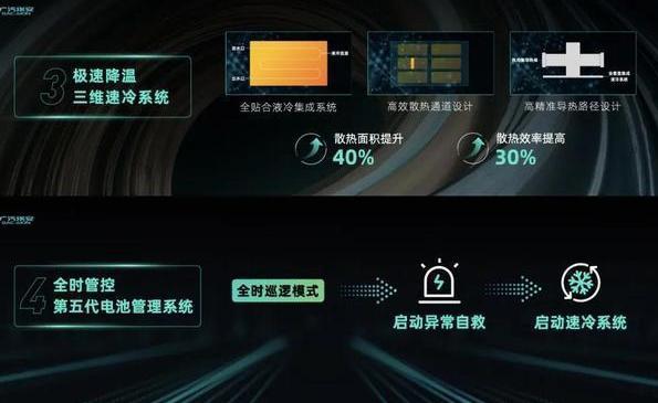 广汽埃安磷酸铁锂电池针刺实验数据曝光 磷酸铁锂电池的优点突出表现出色