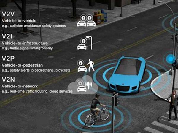 苹果发布自动驾驶汽车V2V通信系统专利 苹果自动驾驶汽车V2V通信系统是什么