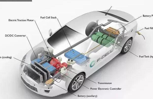 戴姆勒和沃尔沃设立燃料电池合资企业 戴姆勒和沃尔沃在燃料电池领域合作有何意图