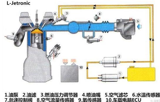 国内首台V8TD直喷增压发动机试制成功 国内首台V8TD直喷增压发动机效果如何