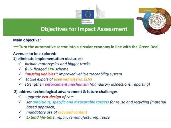 最新消息欧盟新版ELV-2022年底出台! 新版ELV-2022出台有什么意义