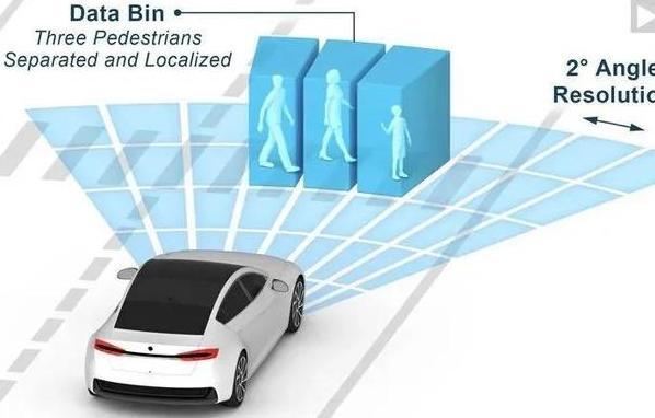 工信部:公开征求汽车雷达管理规定意见
