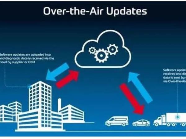 汽车支持ota升级是什么意思? 现实情况中汽车ota升级有用吗?