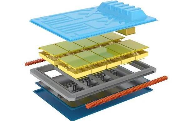 电动汽车动力电池状态评估新标准 电动汽车动力蓄电池健康状态评价指标方法发布!