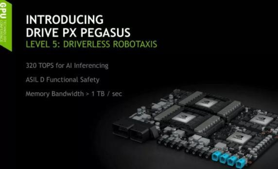 特斯拉推出搭载英伟达A100GPU自动驾驶训练超级计算机 这个系统有多强?