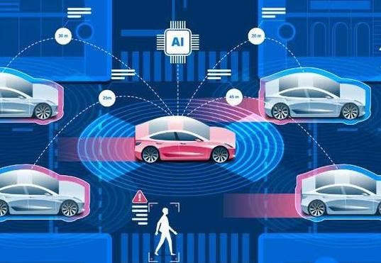 首个智能网联汽车全国性管理文件讲了什么 乘凉解读智能网联汽车全国性管理文件