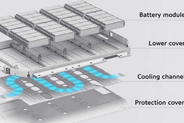 现代电动汽车专用平台E-GMP解读 现代电动汽车专用平台E-GMP有何亮眼之处