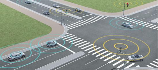 自动驾驶的车路协同关键技术展望 自动驾驶的车路协同关键技术将如何发展?