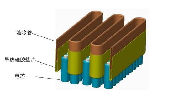 李斯特公司电池浸泡冷却技术发布 李斯特公司电池浸泡冷却技术亮点有哪些