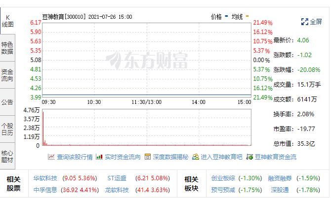 A股港股狂跌恒生科技指数重挫是怎么回事?中国互联网股票板块发生了什么?