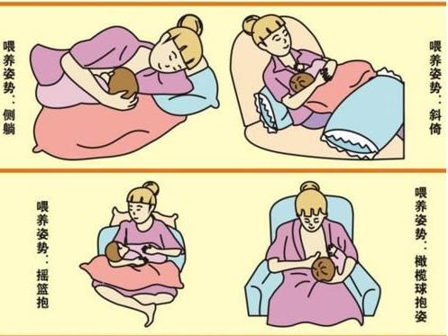 宝宝喂奶的正确姿势你知道吗?新生婴儿的正确喂奶姿势宝妈你get到了吗?