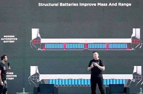 特斯拉全面转向磷酸铁锂电池 为什么特斯拉全面转向磷酸铁锂电池